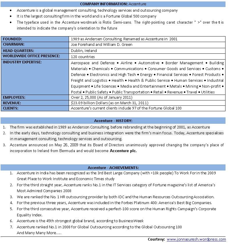 Accenture Company Details