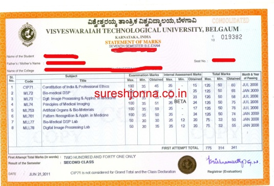 After Consolidation: 7th Sem VTU Consolidated Marks Card