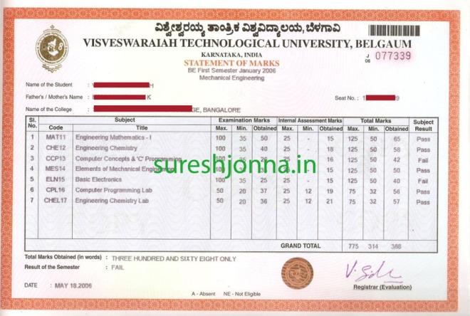 1st Sem Marks Card