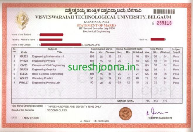 2nd Sem Marks Card