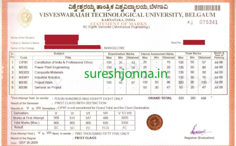VTU BE  Sample Marks Cards from 1st to 8th Semester
