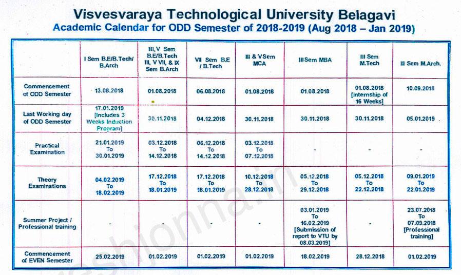 Academic Calendar for ODD Semester 2018-2019